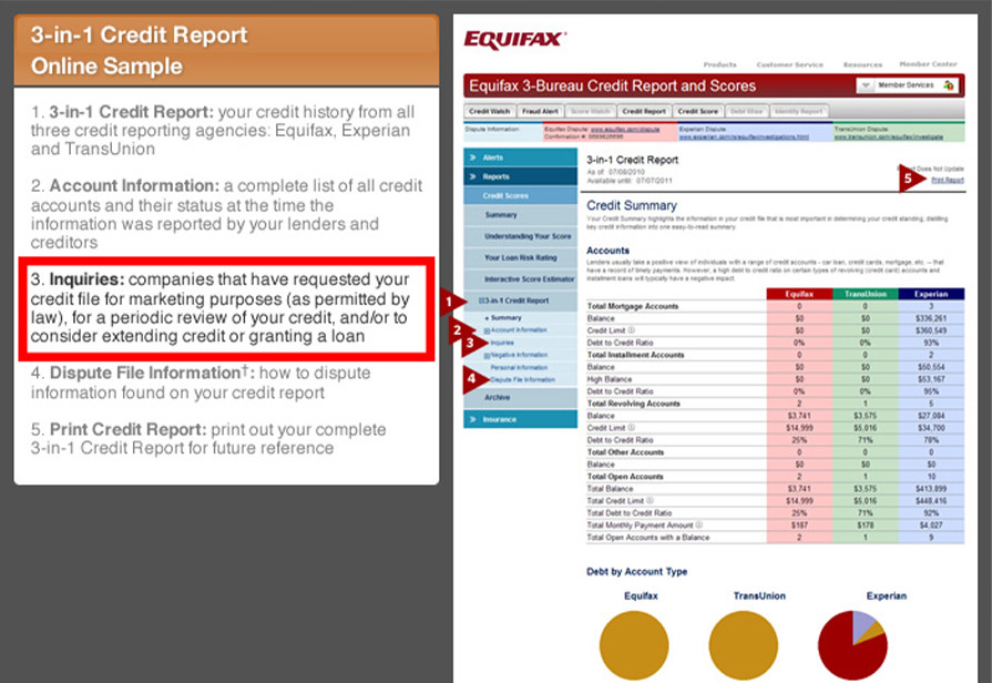 Equifax Sued For Not Investigating Inquiry Disputes